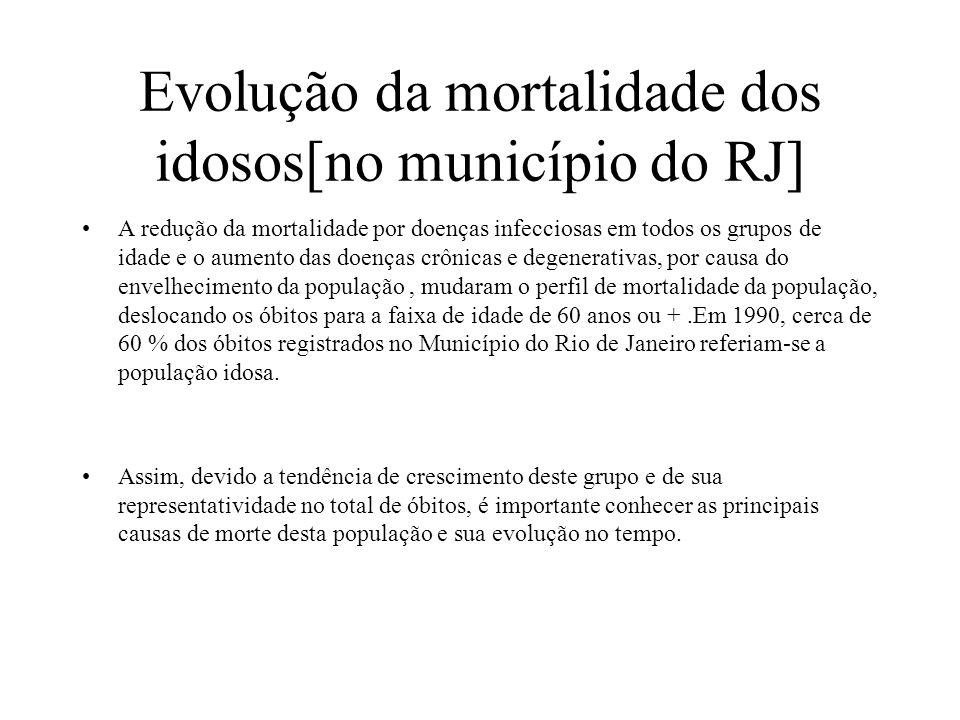 Evolução da mortalidade dos idosos[no município do RJ]